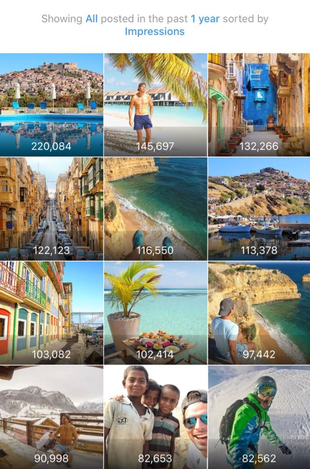 instagram insights traveltomtom
