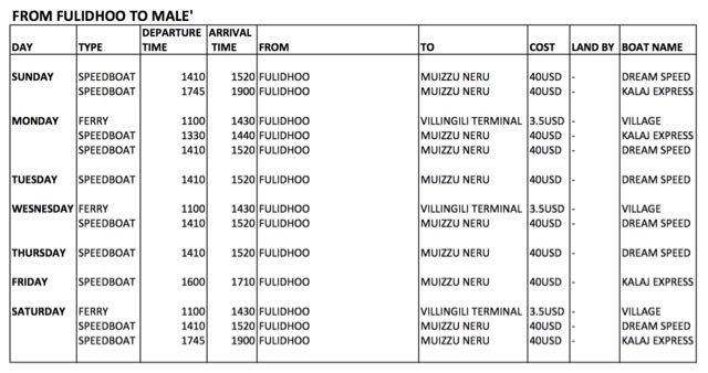 boat schedule from fulidhoo to male