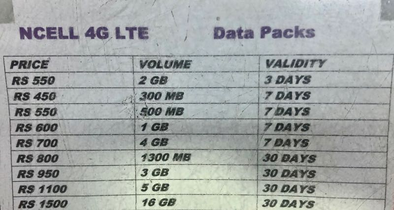 data packages nepal sim card