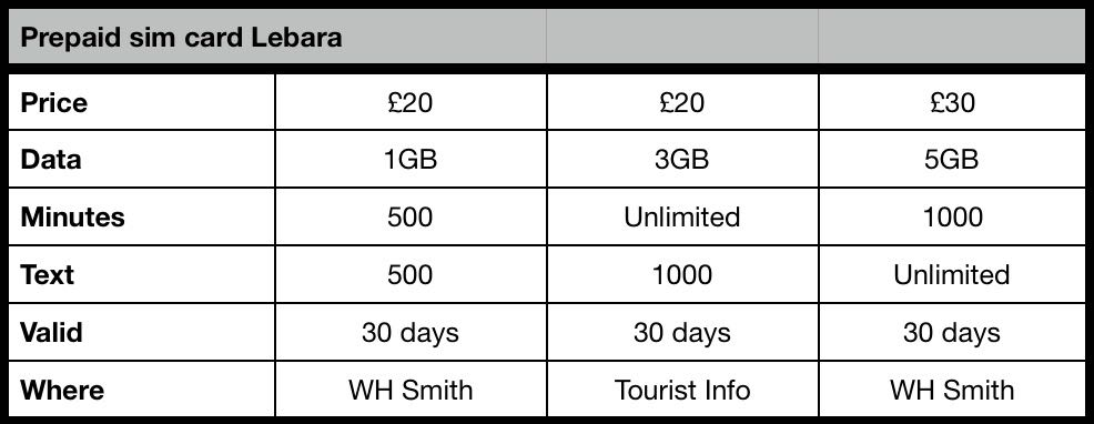 lebara sim card london heathrow