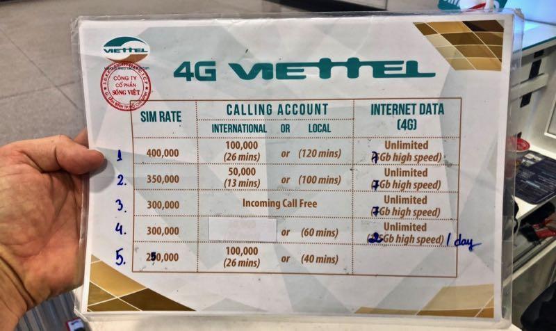 Vietnam Trip Viettel_tourist_%20sim_card_vietnam